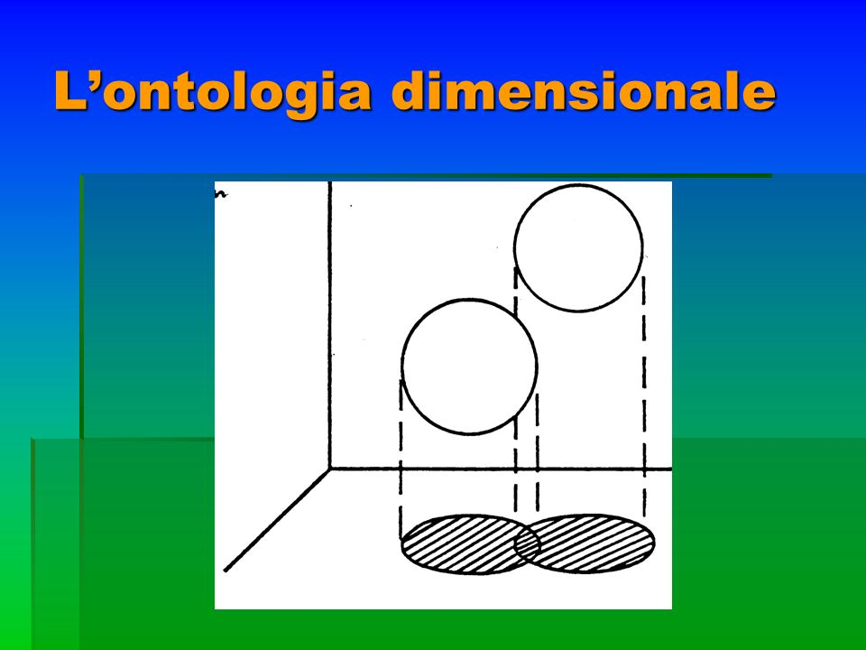 Lontologia dimensionale