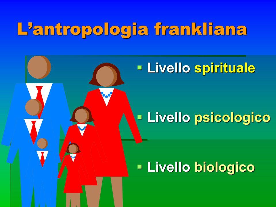 Lantropologia frankliana Livello spirituale Livello spirituale Livello psicologico Livello psicologico Livello biologico Livello biologico