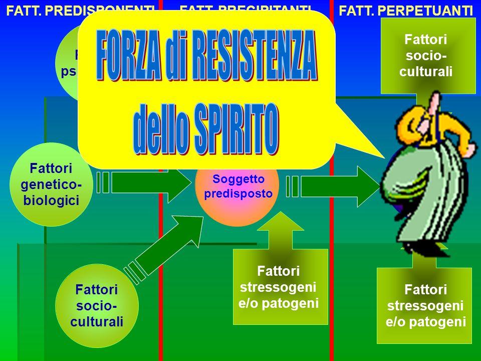 Fattori genetico- biologici Condotta conclamata Soggetto predisposto Fattori socio- culturali Fattori psicologici Fattori socio- culturali Fattori str