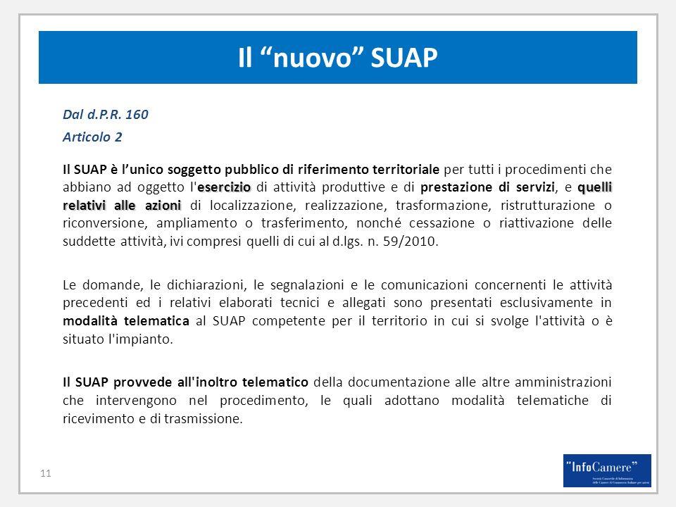 11 Il nuovo SUAP Dal d.P.R. 160 Articolo 2 esercizioquelli relativi alle azioni Il SUAP è lunico soggetto pubblico di riferimento territoriale per tut