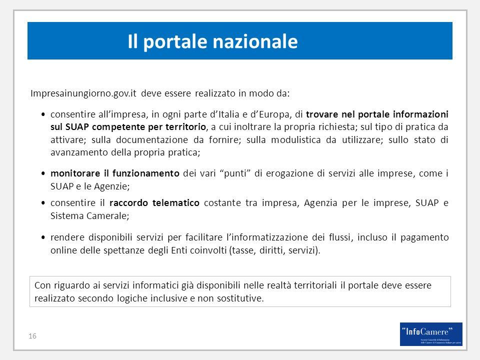 16 Impresainungiorno.gov.it deve essere realizzato in modo da: consentire allimpresa, in ogni parte dItalia e dEuropa, di trovare nel portale informaz