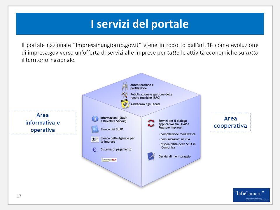 17 I servizi del portale 17 Il portale nazionale Impresainungiorno.gov.it viene introdotto dallart.38 come evoluzione di impresa.gov verso unofferta di servizi alle imprese per tutte le attività economiche su tutto il territorio nazionale.