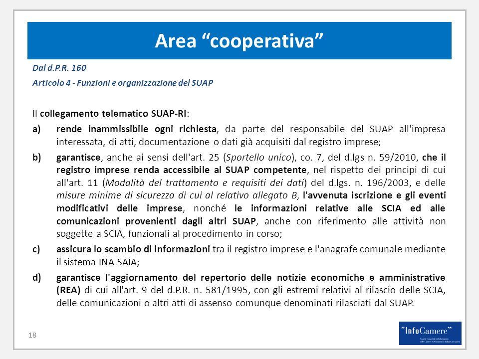 18 Area cooperativa 18 Dal d.P.R. 160 Articolo 4 - Funzioni e organizzazione del SUAP Il collegamento telematico SUAP-RI: a)rende inammissibile ogni r