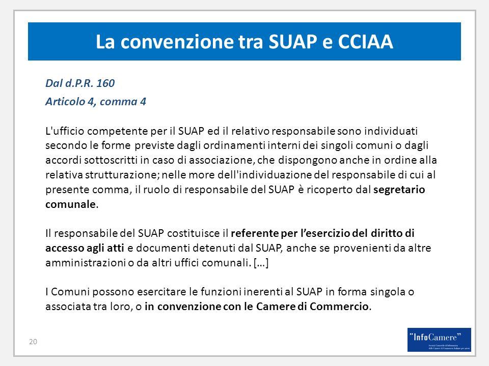 20 Dal d.P.R. 160 Articolo 4, comma 4 L'ufficio competente per il SUAP ed il relativo responsabile sono individuati secondo le forme previste dagli or