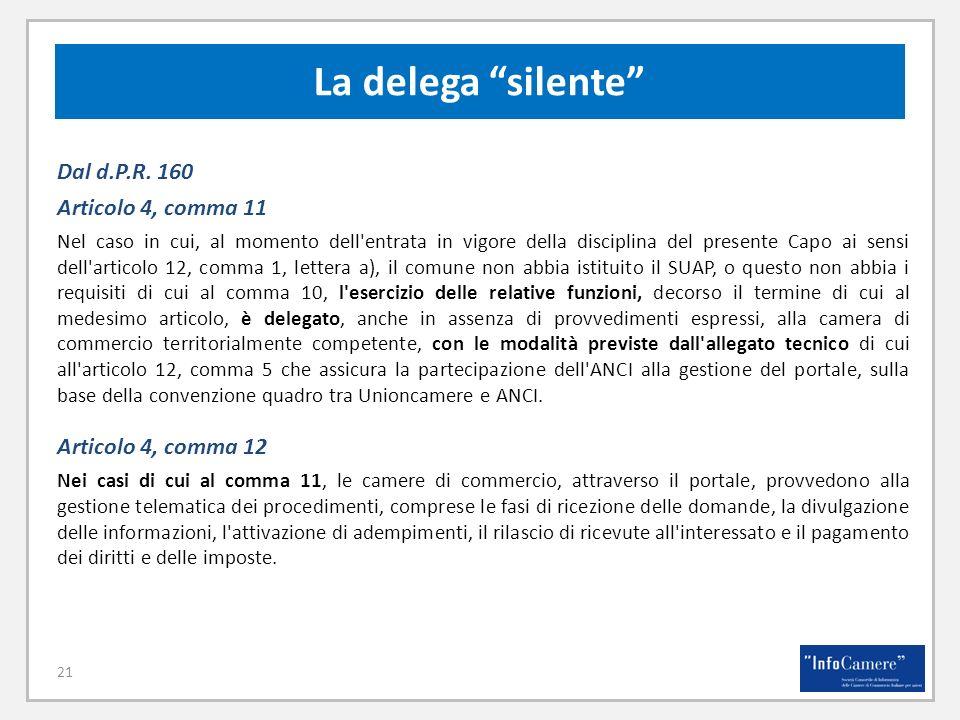 21 Dal d.P.R. 160 Articolo 4, comma 11 Nel caso in cui, al momento dell'entrata in vigore della disciplina del presente Capo ai sensi dell'articolo 12