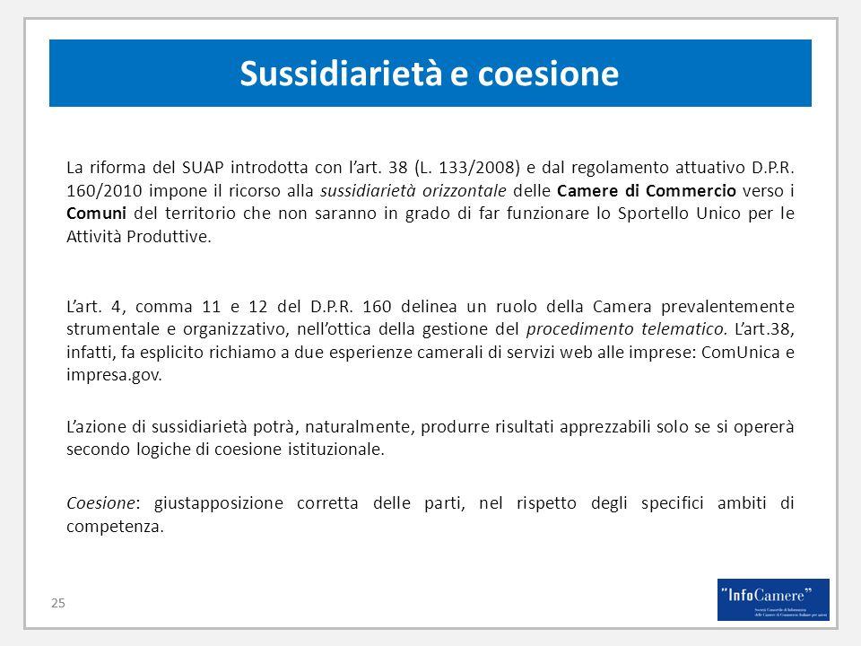 25 Sussidiarietà e coesione 25 La riforma del SUAP introdotta con lart. 38 (L. 133/2008) e dal regolamento attuativo D.P.R. 160/2010 impone il ricorso
