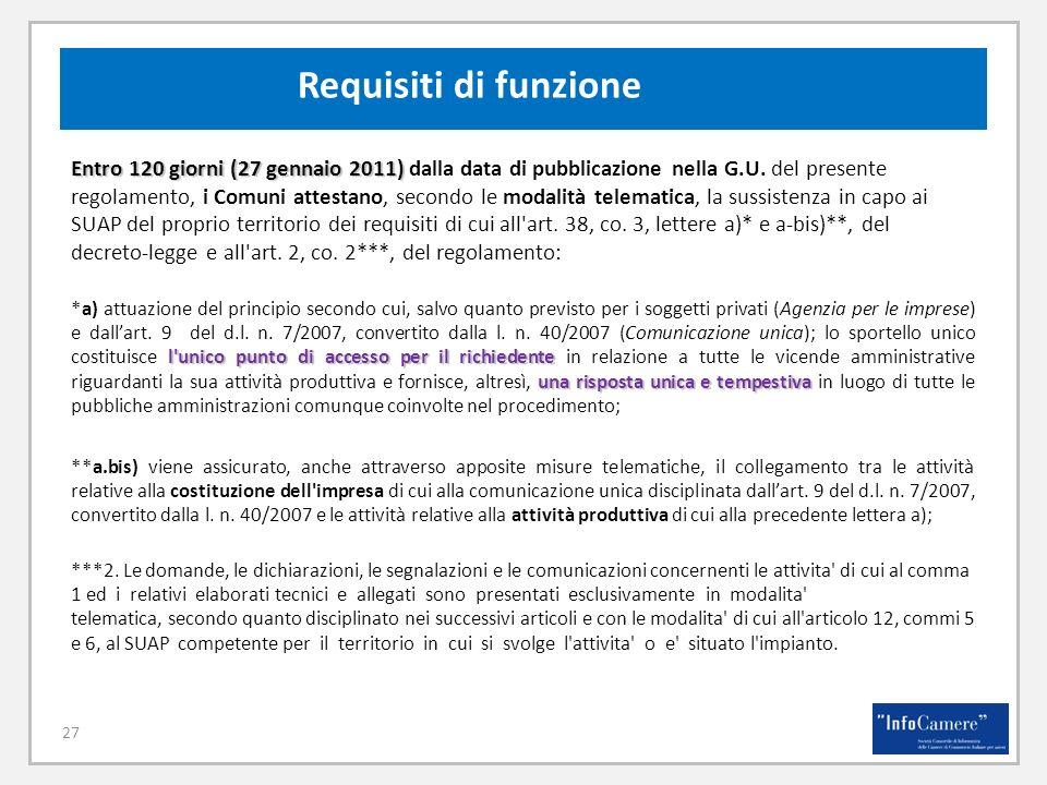 27 Requisiti di funzione Entro 120 giorni (27 gennaio 2011) Entro 120 giorni (27 gennaio 2011) dalla data di pubblicazione nella G.U.