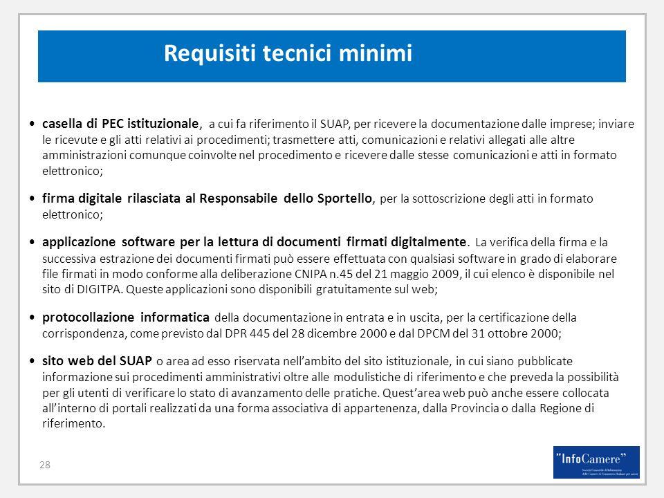28 Requisiti tecnici minimi casella di PEC istituzionale, a cui fa riferimento il SUAP, per ricevere la documentazione dalle imprese; inviare le ricev