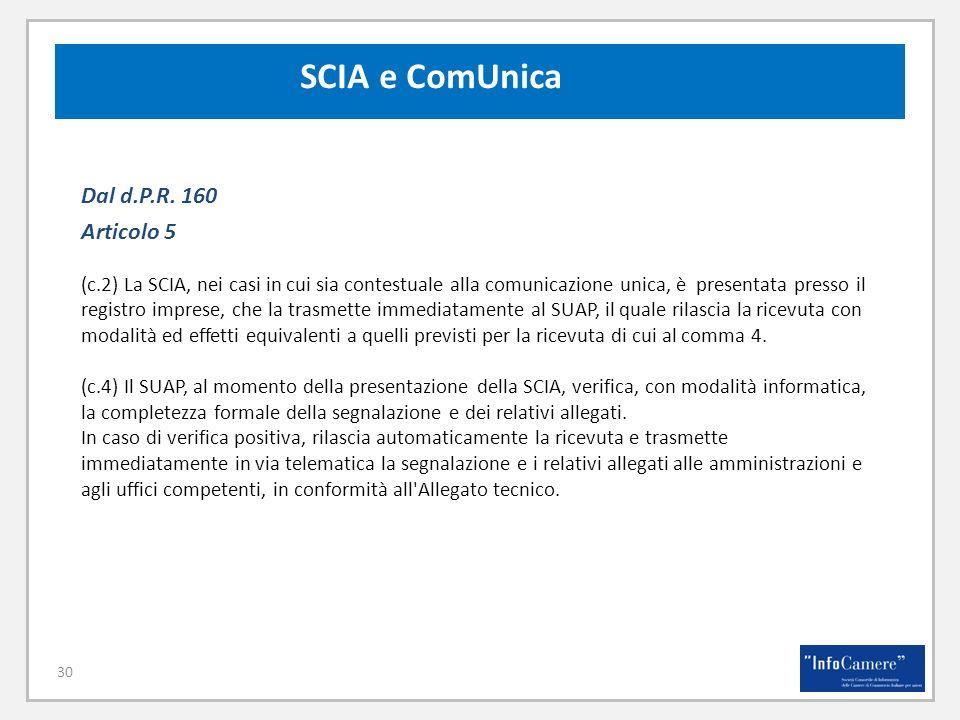 30 Dal d.P.R. 160 Articolo 5 (c.2) La SCIA, nei casi in cui sia contestuale alla comunicazione unica, è presentata presso il registro imprese, che la