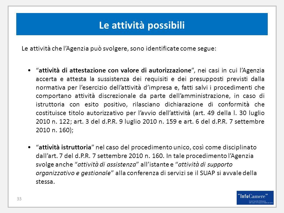 33 Le attività che lAgenzia può svolgere, sono identificate come segue: attività di attestazione con valore di autorizzazione, nei casi in cui lAgenzi