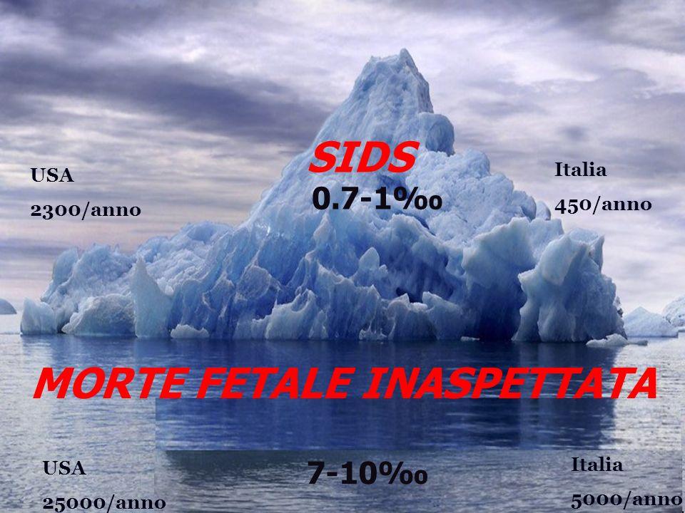 SIDS MORTE FETALE INASPETTATA 0.7-1 7-10 USA 2300/anno USA 25000/anno Italia 5000/anno Italia 450/anno