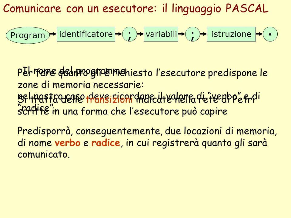 Comunicare con un esecutore: il linguaggio PASCAL Program identificatore ;; variabiliistruzione Per fare quanto gli è richiesto lesecutore predispone