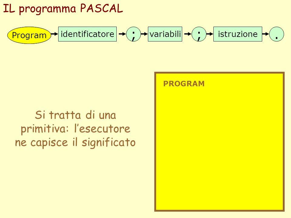 IL programma PASCAL Program identificatore ;; variabiliistruzione. Program Si tratta di una primitiva: lesecutore ne capisce il significato PROGRAM