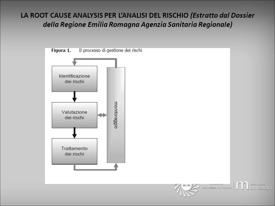 LA ROOT CAUSE ANALYSIS PER LANALISI DEL RISCHIO (Estratto dal Dossier della Regione Emilia Romagna Agenzia Sanitaria Regionale)