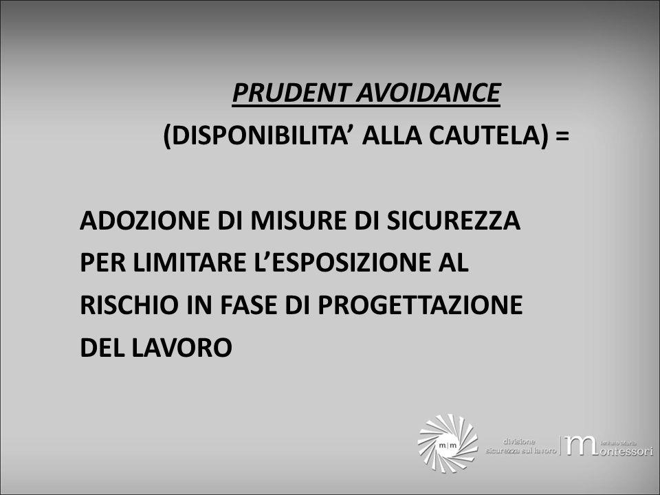 PRUDENT AVOIDANCE (DISPONIBILITA ALLA CAUTELA) = ADOZIONE DI MISURE DI SICUREZZA PER LIMITARE LESPOSIZIONE AL RISCHIO IN FASE DI PROGETTAZIONE DEL LAVORO