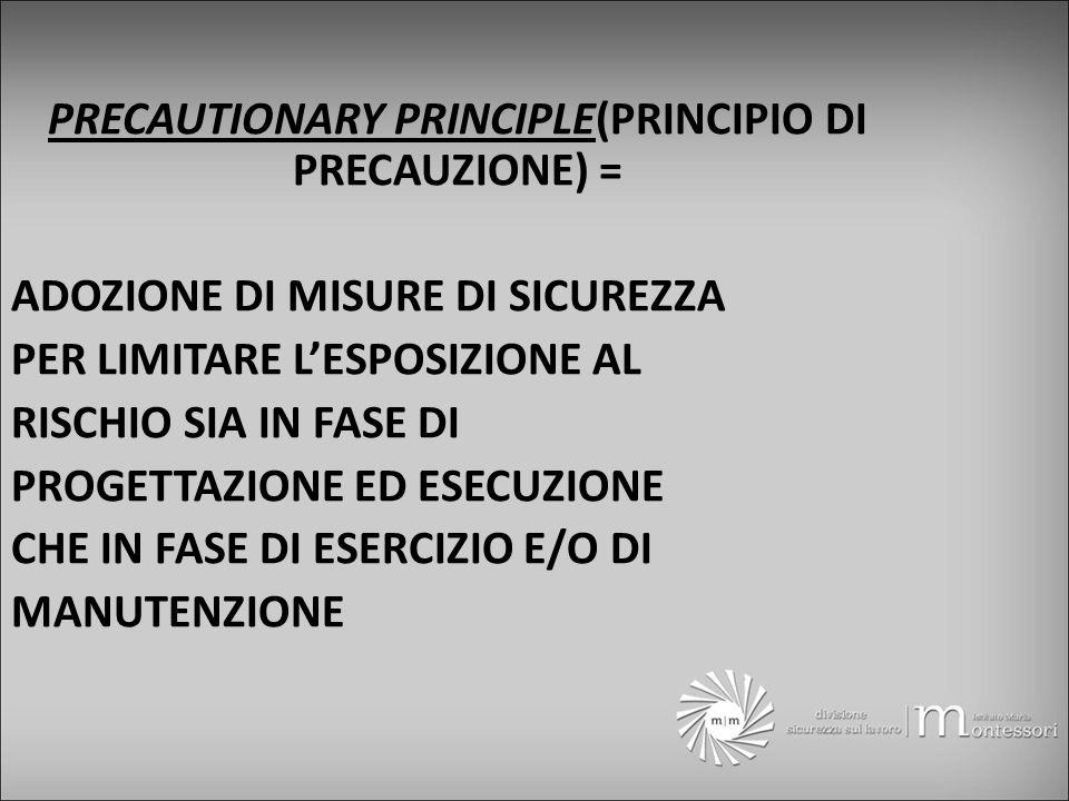 PRECAUTIONARY PRINCIPLE(PRINCIPIO DI PRECAUZIONE) = ADOZIONE DI MISURE DI SICUREZZA PER LIMITARE LESPOSIZIONE AL RISCHIO SIA IN FASE DI PROGETTAZIONE ED ESECUZIONE CHE IN FASE DI ESERCIZIO E/O DI MANUTENZIONE