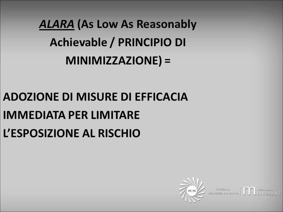 ALARA (As Low As Reasonably Achievable / PRINCIPIO DI MINIMIZZAZIONE) = ADOZIONE DI MISURE DI EFFICACIA IMMEDIATA PER LIMITARE LESPOSIZIONE AL RISCHIO