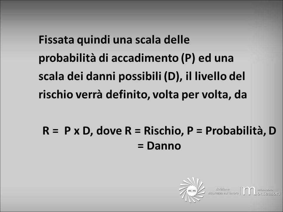 Fissata quindi una scala delle probabilità di accadimento (P) ed una scala dei danni possibili (D), il livello del rischio verrà definito, volta per volta, da R = P x D, dove R = Rischio, P = Probabilità, D = Danno