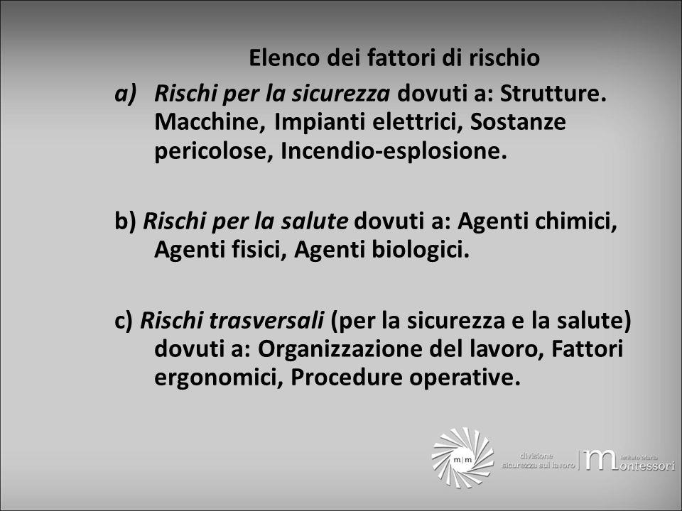 Elenco dei fattori di rischio a)Rischi per la sicurezza dovuti a: Strutture.