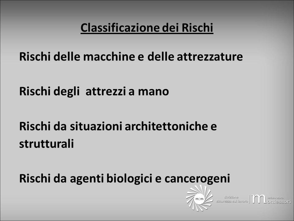Classificazione dei Rischi Rischi delle macchine e delle attrezzature Rischi degli attrezzi a mano Rischi da situazioni architettoniche e strutturali Rischi da agenti biologici e cancerogeni