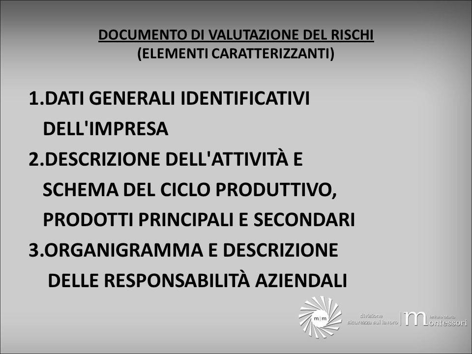 DOCUMENTO DI VALUTAZIONE DEL RISCHI (ELEMENTI CARATTERIZZANTI) 1.DATI GENERALI IDENTIFICATIVI DELL IMPRESA 2.DESCRIZIONE DELL ATTIVITÀ E SCHEMA DEL CICLO PRODUTTIVO, PRODOTTI PRINCIPALI E SECONDARI 3.ORGANIGRAMMA E DESCRIZIONE DELLE RESPONSABILITÀ AZIENDALI