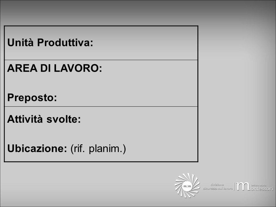Unità Produttiva: AREA DI LAVORO: Preposto: Attività svolte: Ubicazione: (rif. planim.)