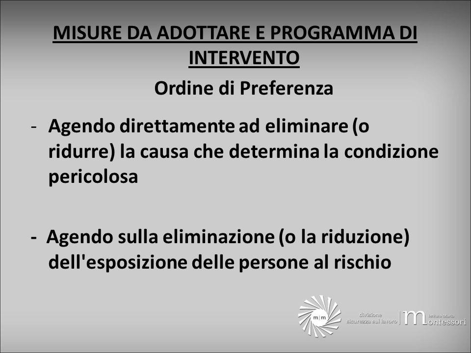 MISURE DA ADOTTARE E PROGRAMMA DI INTERVENTO Ordine di Preferenza -Agendo direttamente ad eliminare (o ridurre) la causa che determina la condizione pericolosa - Agendo sulla eliminazione (o la riduzione) dell esposizione delle persone al rischio
