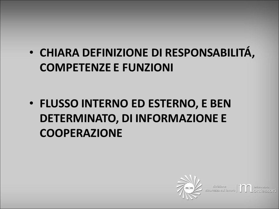 CHIARA DEFINIZIONE DI RESPONSABILITÁ, COMPETENZE E FUNZIONI FLUSSO INTERNO ED ESTERNO, E BEN DETERMINATO, DI INFORMAZIONE E COOPERAZIONE
