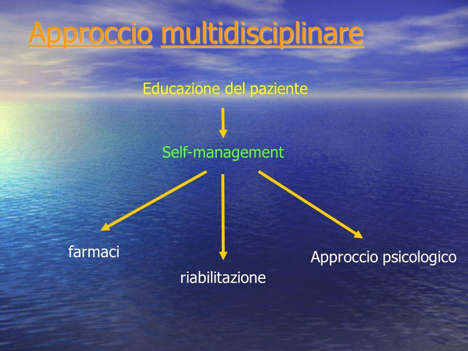 Approccio multidisciplinare Educazione del paziente Self-management farmaci riabilitazione Approccio psicologico