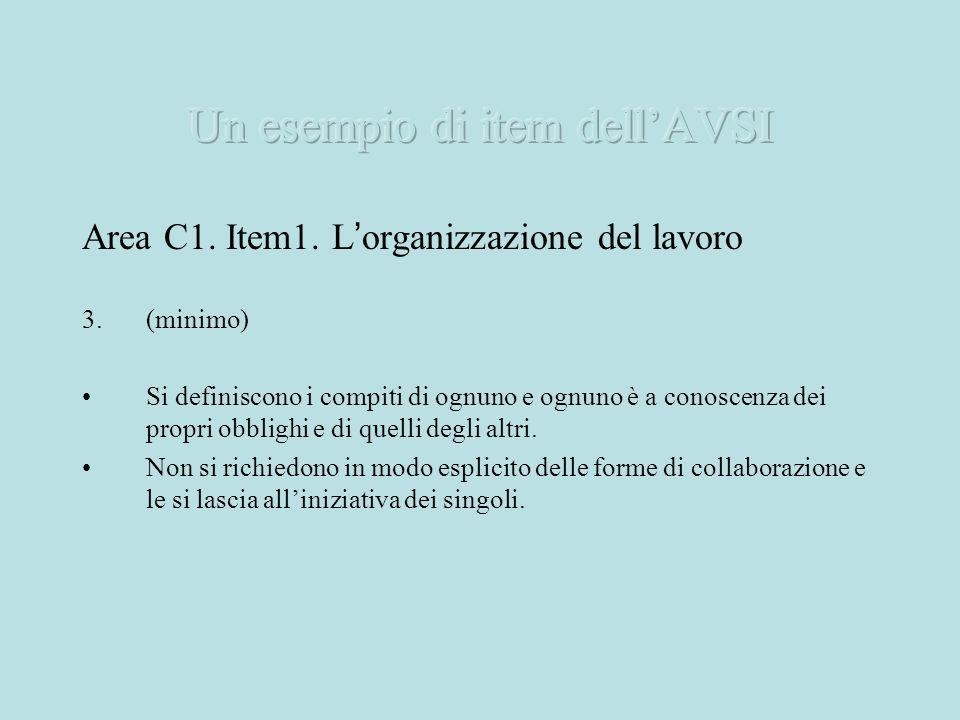 Area C1. Item1. L organizzazione del lavoro 3.(minimo) Si definiscono i compiti di ognuno e ognuno è a conoscenza dei propri obblighi e di quelli degl