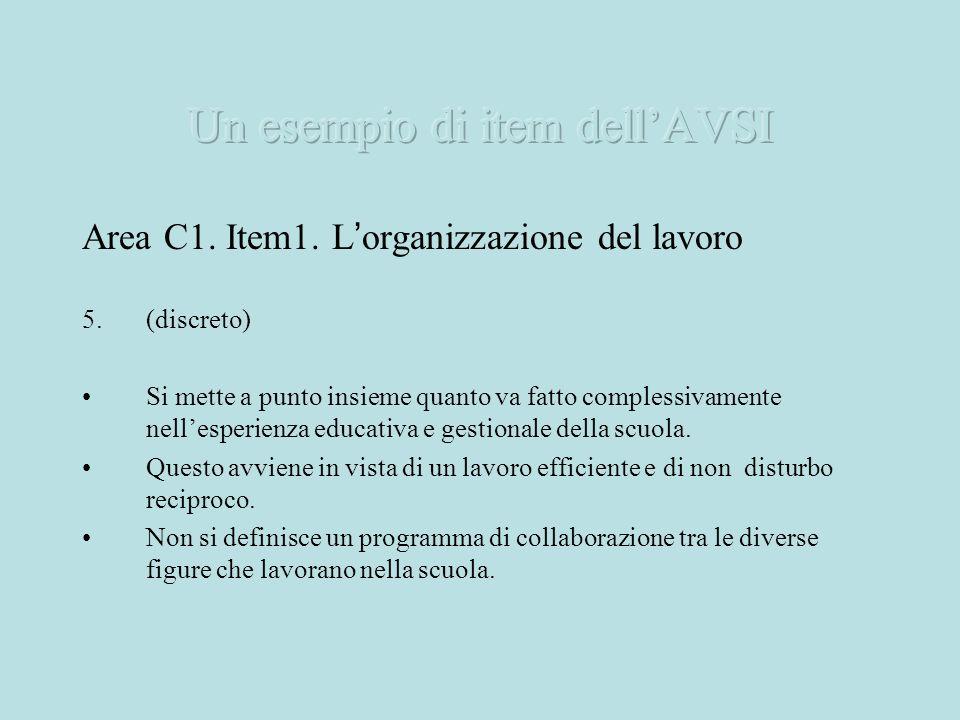 Area C1. Item1. L organizzazione del lavoro 5.(discreto) Si mette a punto insieme quanto va fatto complessivamente nellesperienza educativa e gestiona