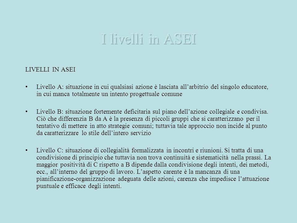 LIVELLI IN ASEI Livello A: situazione in cui qualsiasi azione è lasciata allarbitrio del singolo educatore, in cui manca totalmente un intento progett