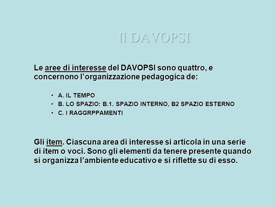 Le aree di interesse del DAVOPSI sono quattro, e concernono lorganizzazione pedagogica de: A. IL TEMPOA. IL TEMPO B. LO SPAZIO: B.1. SPAZIOINTERNO, B2