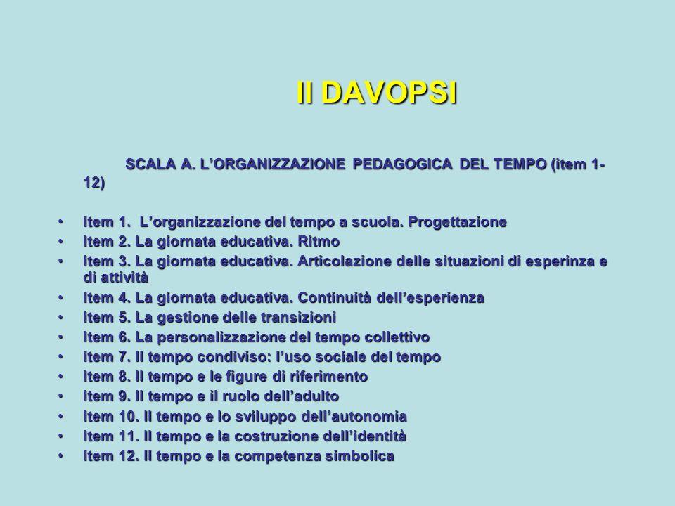 Il DAVOPSI SCALA A. LORGANIZZAZIONE PEDAGOGICA DEL TEMPO (item 1- 12) Item 1. Lorganizzazione del tempo a scuola. ProgettazioneItem 1. Lorganizzazione