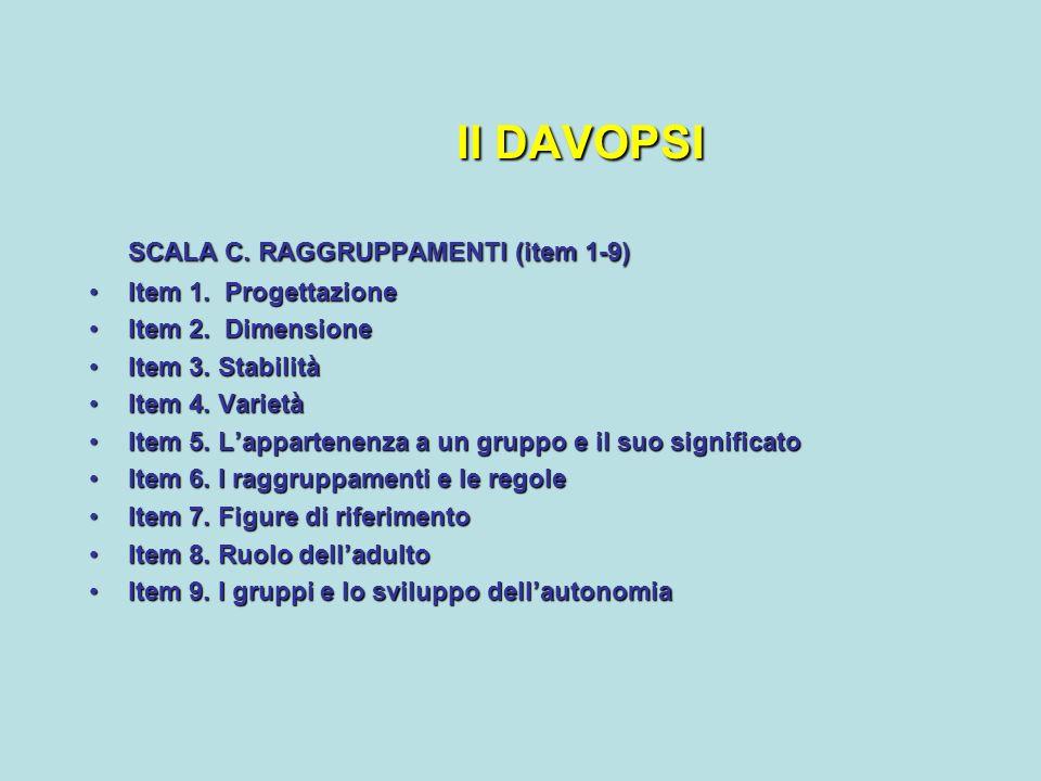Il DAVOPSI SCALA C. RAGGRUPPAMENTI (item 1-9) Item 1. ProgettazioneItem 1. Progettazione Item 2. DimensioneItem 2. Dimensione Item 3. StabilitàItem 3.