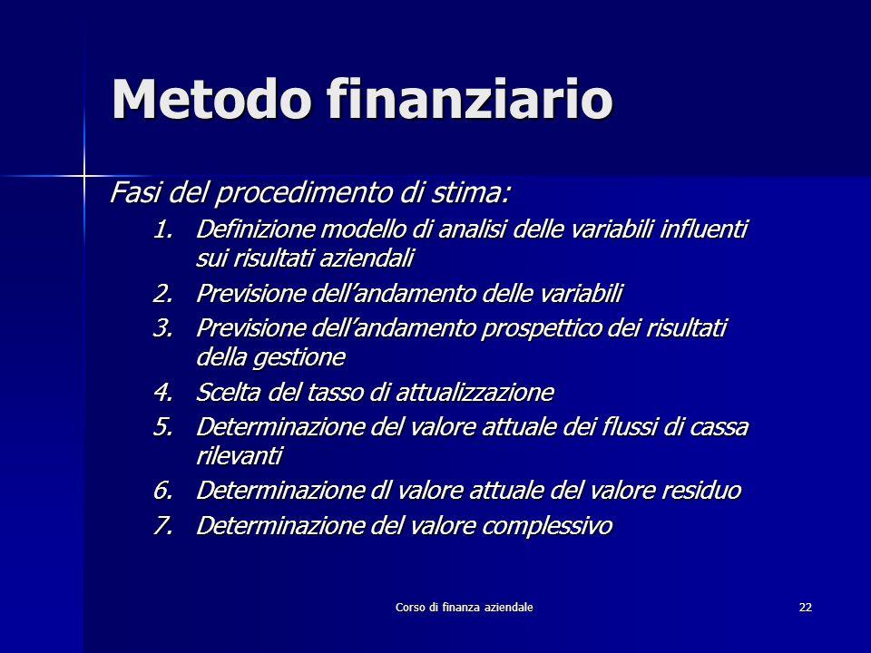 Corso di finanza aziendale 22 Metodo finanziario Fasi del procedimento di stima: 1.Definizione modello di analisi delle variabili influenti sui risult