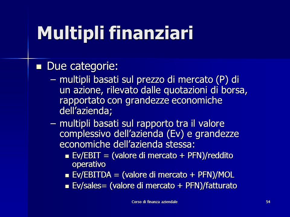 Corso di finanza aziendale 54 Multipli finanziari Due categorie: Due categorie: –multipli basati sul prezzo di mercato (P) di un azione, rilevato dall