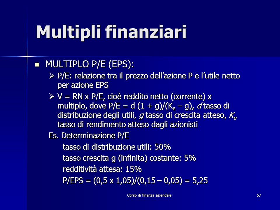 Corso di finanza aziendale 57 Multipli finanziari MULTIPLO P/E (EPS): MULTIPLO P/E (EPS): P/E: relazione tra il prezzo dellazione P e lutile netto per