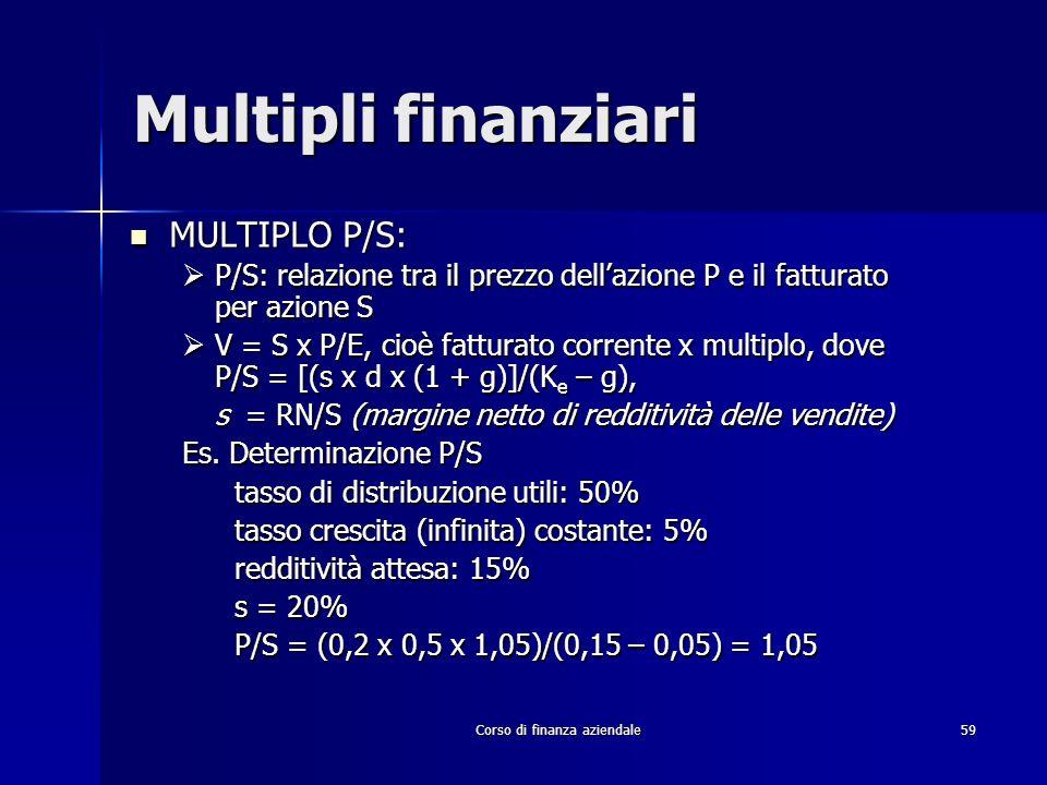 Corso di finanza aziendale 59 Multipli finanziari MULTIPLO P/S: MULTIPLO P/S: P/S: relazione tra il prezzo dellazione P e il fatturato per azione S P/