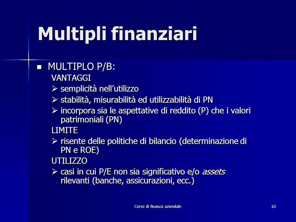 Corso di finanza aziendale 62 Multipli finanziari MULTIPLO P/B: MULTIPLO P/B:VANTAGGI semplicità nellutilizzo semplicità nellutilizzo stabilità, misur