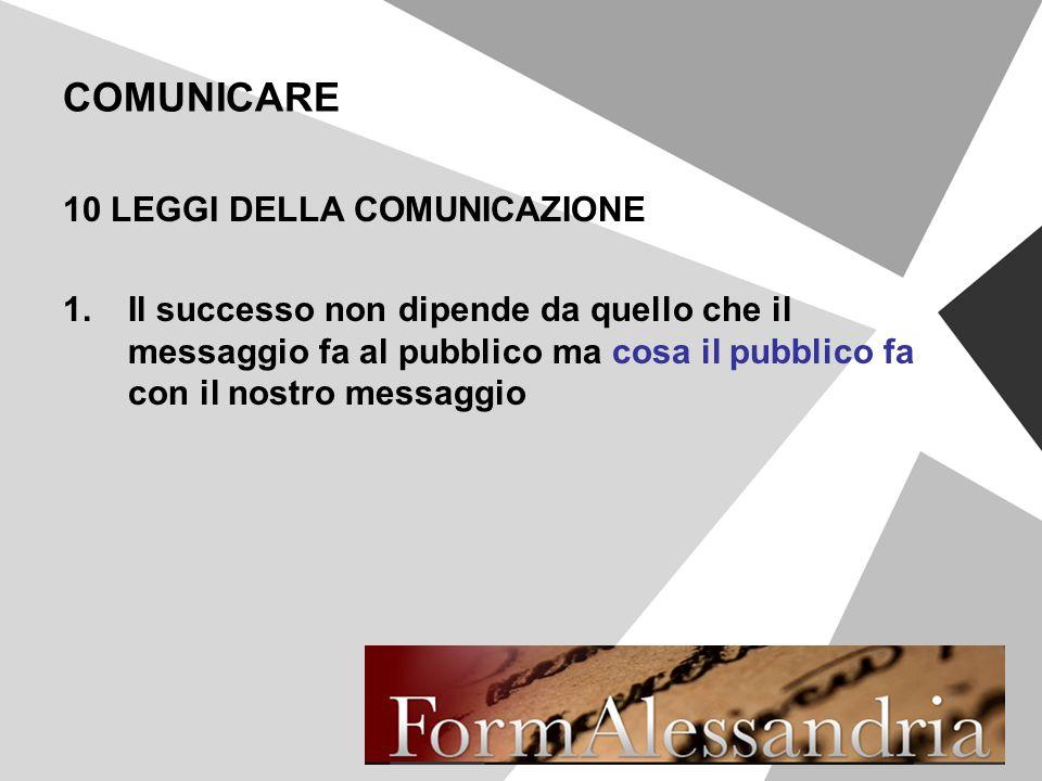 COMUNICARE 10 LEGGI DELLA COMUNICAZIONE 1.Il successo non dipende da quello che il messaggio fa al pubblico ma cosa il pubblico fa con il nostro messa