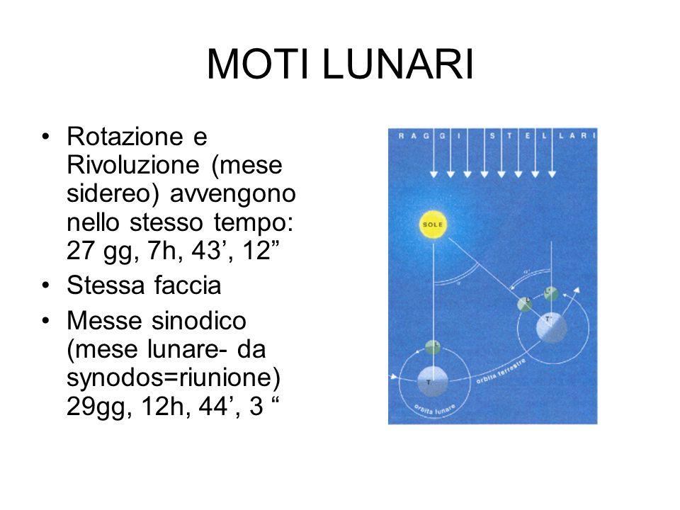 MOTI LUNARI Rotazione e Rivoluzione (mese sidereo) avvengono nello stesso tempo: 27 gg, 7h, 43, 12 Stessa faccia Messe sinodico (mese lunare- da synodos=riunione) 29gg, 12h, 44, 3