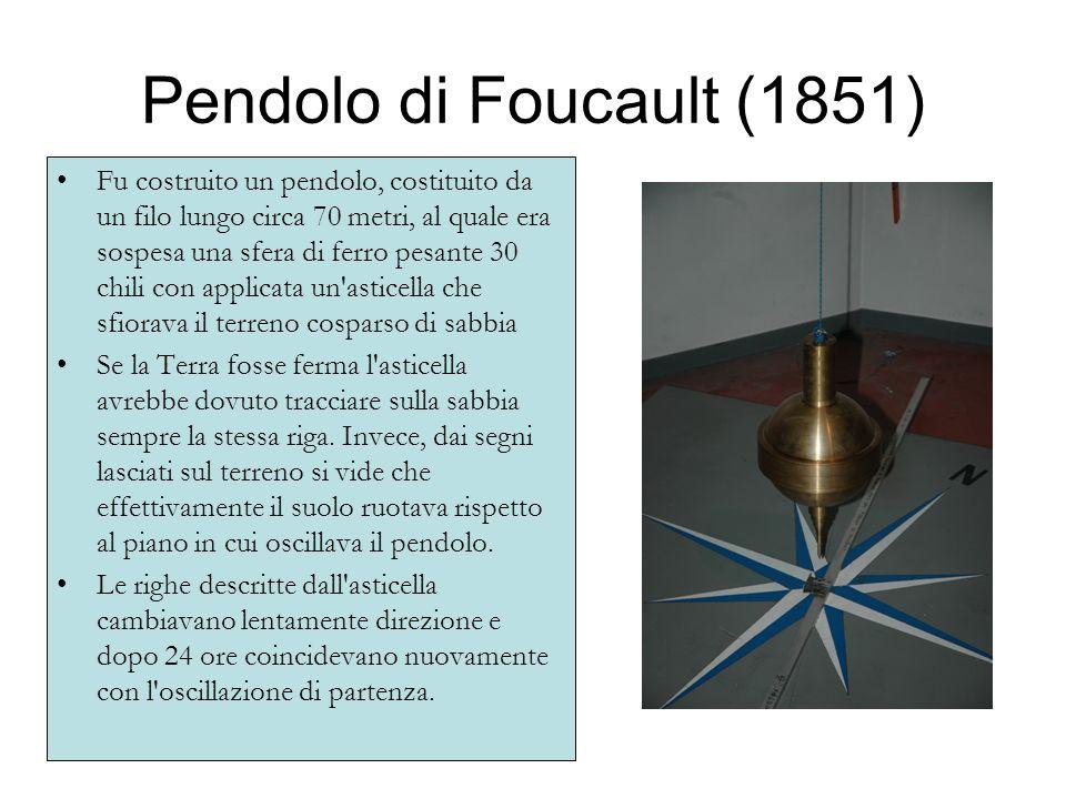 Pendolo di Foucault (1851) Fu costruito un pendolo, costituito da un filo lungo circa 70 metri, al quale era sospesa una sfera di ferro pesante 30 chili con applicata un asticella che sfiorava il terreno cosparso di sabbia Se la Terra fosse ferma l asticella avrebbe dovuto tracciare sulla sabbia sempre la stessa riga.