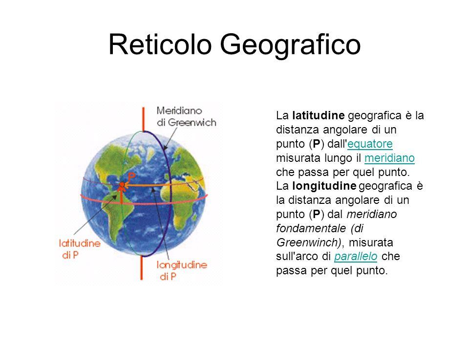 Reticolo Geografico La latitudine geografica è la distanza angolare di un punto (P) dall equatore misurata lungo il meridiano che passa per quel punto.equatoremeridiano La longitudine geografica è la distanza angolare di un punto (P) dal meridiano fondamentale (di Greenwinch), misurata sull arco di parallelo che passa per quel punto.parallelo