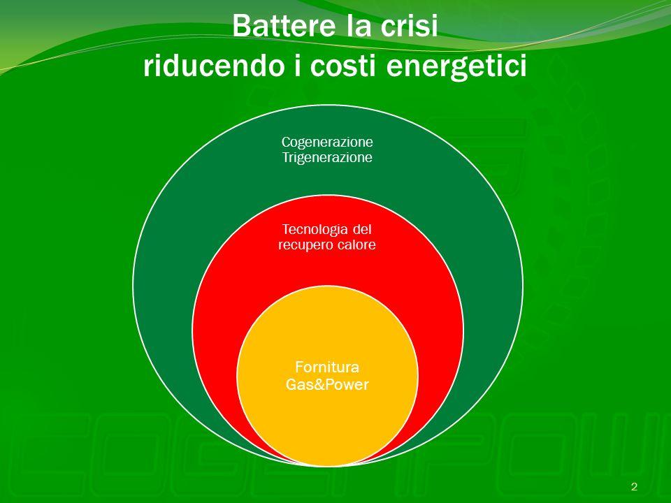 Battere la crisi riducendo i costi energetici 2 Cogenerazione Trigenerazione Tecnologia del recupero calore Fornitura Gas&Power