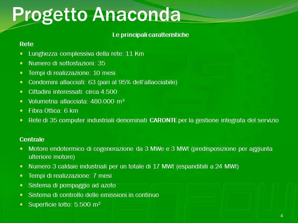 Le principali caratteristiche Rete Lunghezza complessiva della rete: 11 Km Numero di sottostazioni: 35 Tempi di realizzazione: 10 mesi Condomini allac