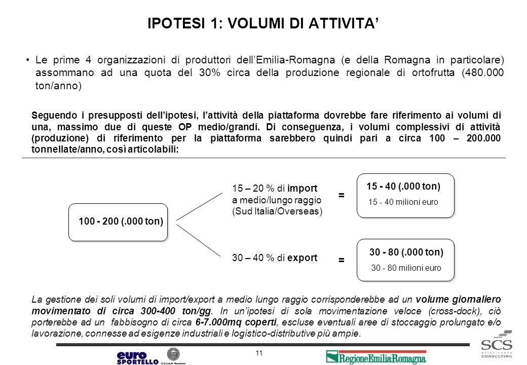Release 1.0 11 IPOTESI 1: VOLUMI DI ATTIVITA Le prime 4 organizzazioni di produttori dellEmilia-Romagna (e della Romagna in particolare) assommano ad