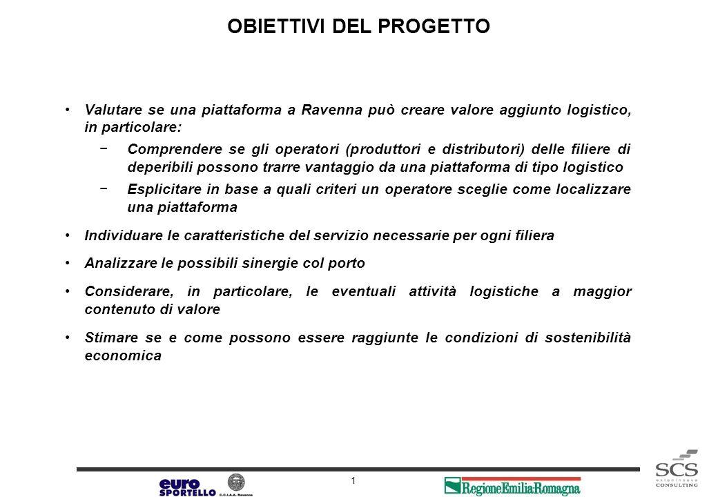 Release 1.0 1 Valutare se una piattaforma a Ravenna può creare valore aggiunto logistico, in particolare: Comprendere se gli operatori (produttori e d