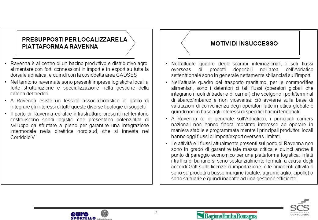 Release 1.0 2 Ravenna è al centro di un bacino produttivo e distributivo agro- alimentare con forti connessioni in import e in export su tutta la dors