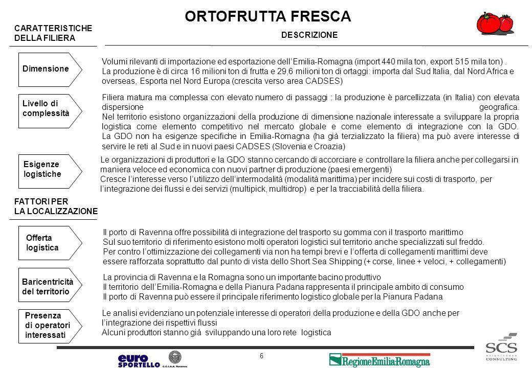 Release 1.0 6 ORTOFRUTTA FRESCA Volumi rilevanti di importazione ed esportazione dellEmilia-Romagna (import 440 mila ton, export 515 mila ton). La pro